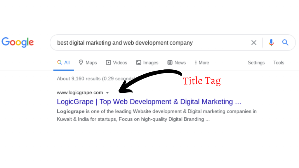 Title tag is one the most important part of on-page SEO